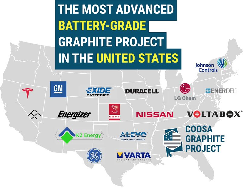 Alabama Graphite, Poised to be 1 of the Few Winners