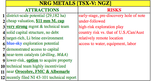 NRG Metals, Good #Lithium Bet?