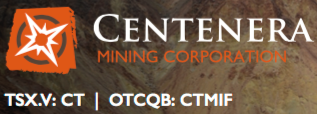 Is Centenera Mining Corp. Undervalued?