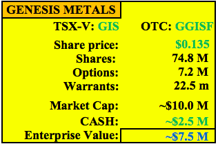 Genesis Metals; Drilling a Catalyst for Cheap #gold Junior