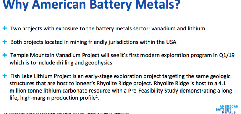 American Battery Metals, CEO Interview: Michael Mulberry