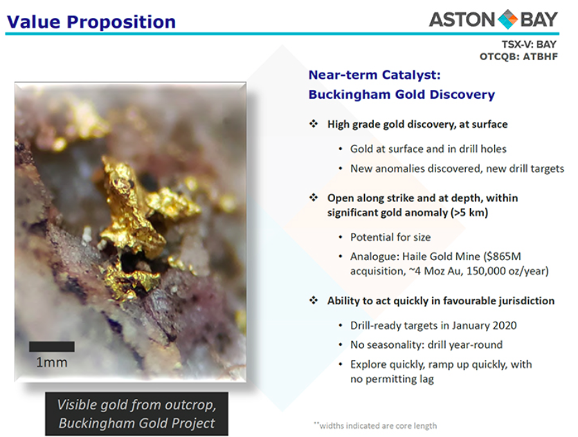 Aston Bay Holdings Ltd. (TSX-V: BAY; OTCQB: ATBHF): Exploring a New High-Grade, Near-Surface Discovery in the Gold-Rich Region of Virginia, USA; Interview with Thomas Ullrich, CEO
