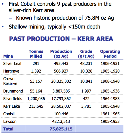 First Cobalt Corp. wisely unlocking value of silver assets in a precious metals bull market
