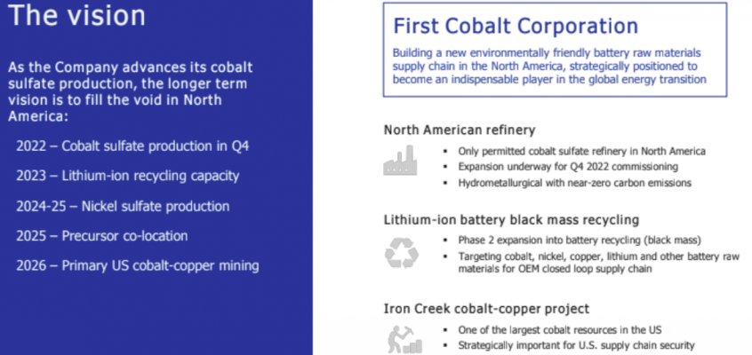 First Cobalt Corp.; fully-funded & substantially de-risked with new US$45M financing package