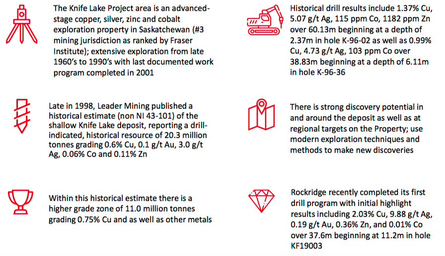 Rockridge Resources [TSX-V: ROCK] Report Strong Drill