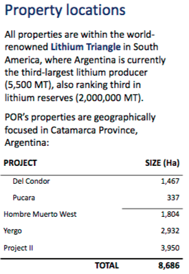 Will the lithium sector rebound? Is Portofino Resources too cheap to