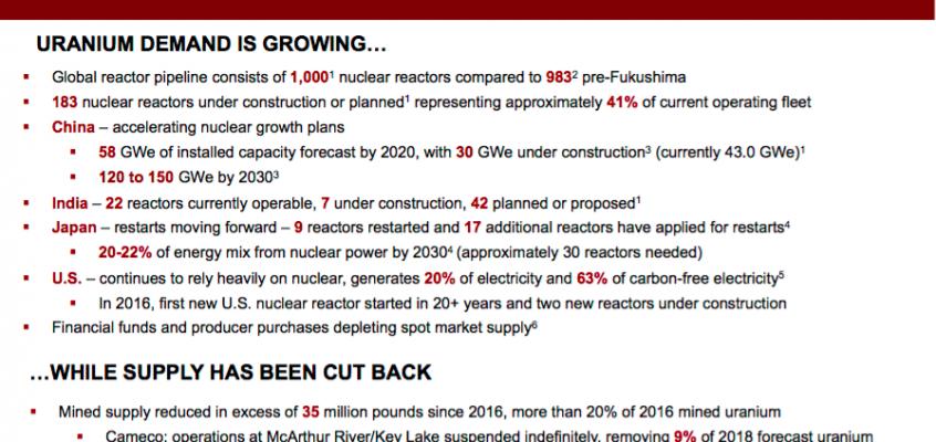 Project Update: Permitting Finish Line in Sight for Azarga Uranium