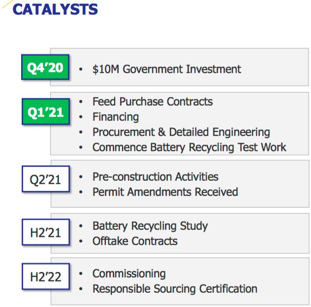 First Cobalt Corp., pure-play cobalt junior, graduating to battery metals producer